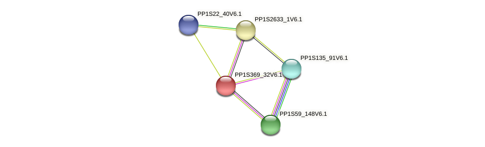 PP1S369_32V6.1 protein (Physcomitrella patens) - STRING interaction network