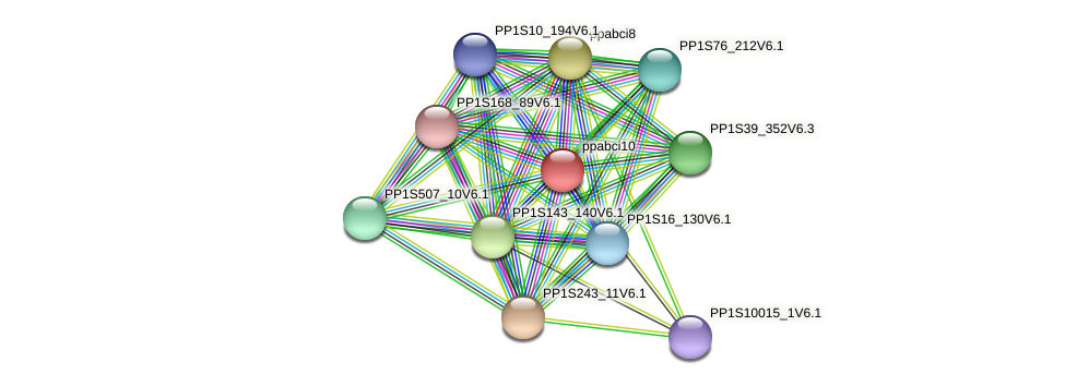 ppabci10 protein (Physcomitrella patens) - STRING interaction network