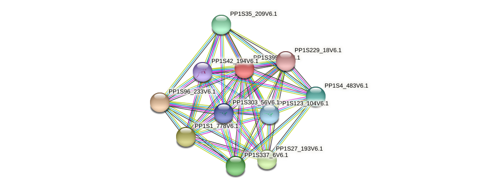 PP1S395_40V6.1 protein (Physcomitrella patens) - STRING interaction network