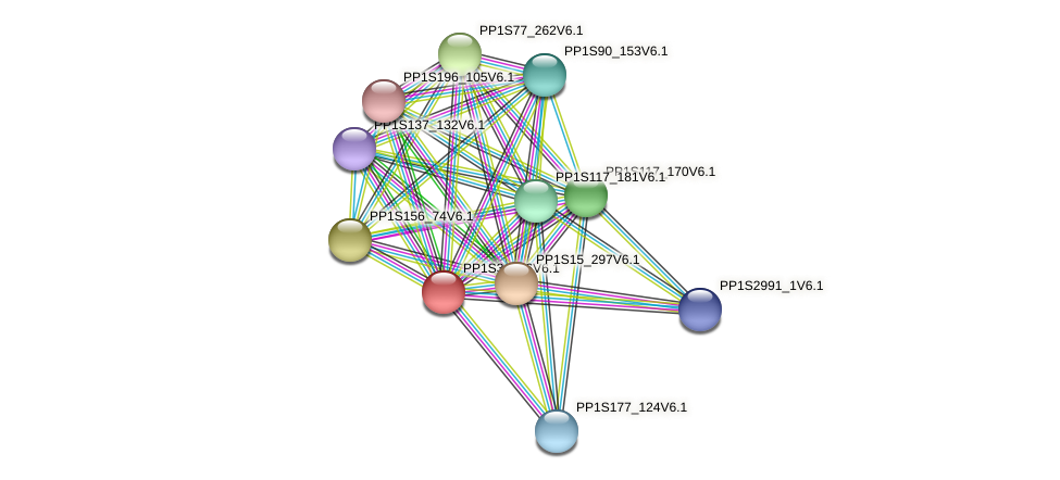 PP1S3_646V6.1 protein (Physcomitrella patens) - STRING interaction network
