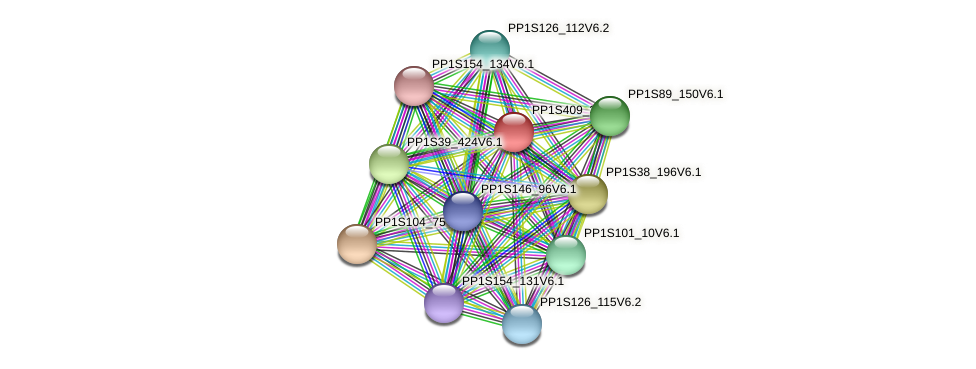 PP1S409_34V6.1 protein (Physcomitrella patens) - STRING interaction network