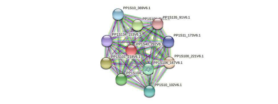 PP1S40_297V6.1 protein (Physcomitrella patens) - STRING interaction network