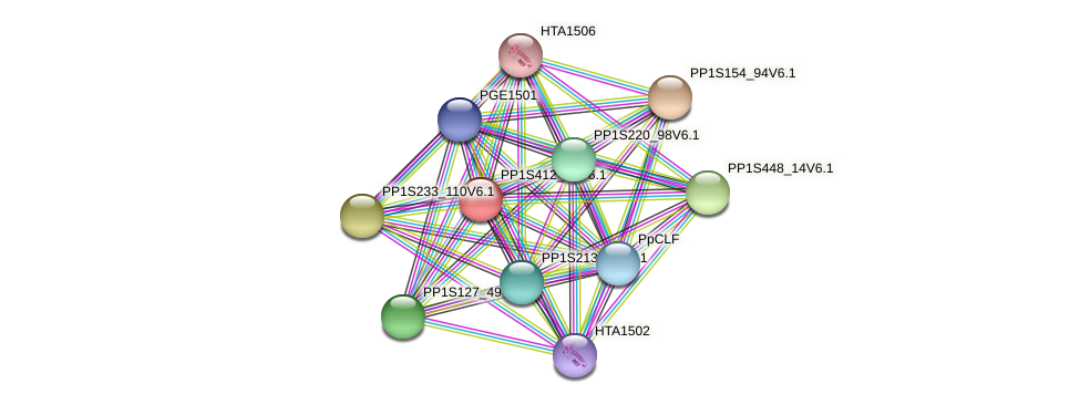 PP1S412_47V6.1 protein (Physcomitrella patens) - STRING interaction network