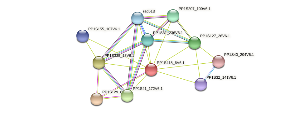 PP1S418_6V6.1 protein (Physcomitrella patens) - STRING interaction network