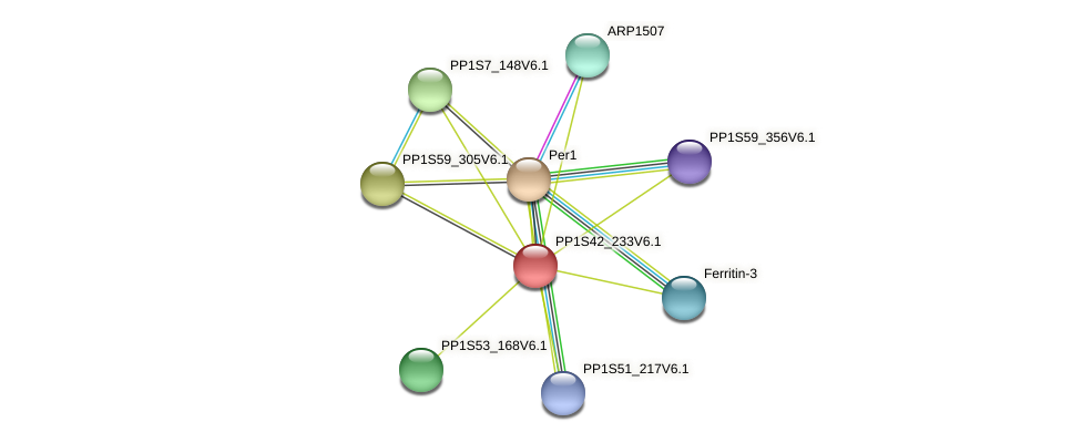 PP1S42_233V6.1 protein (Physcomitrella patens) - STRING interaction network