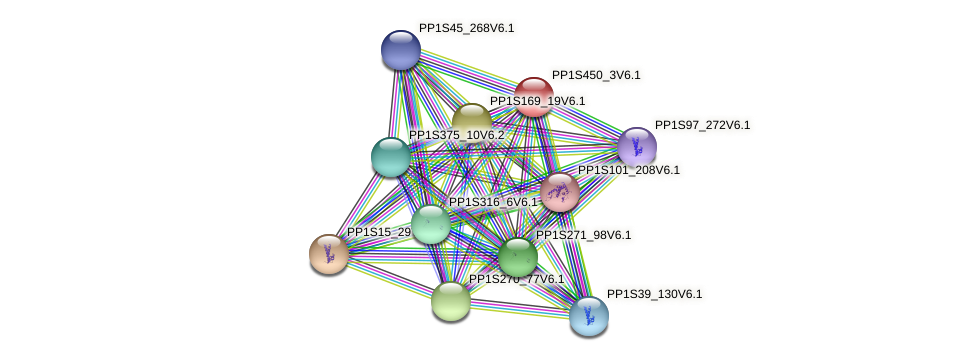 PP1S450_3V6.1 protein (Physcomitrella patens) - STRING interaction network