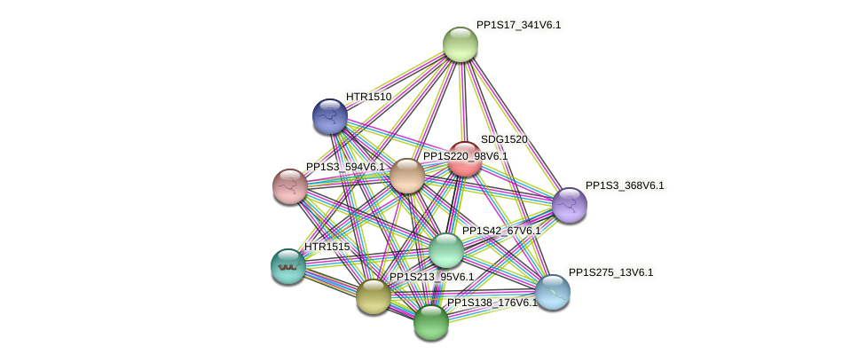 SDG1520 protein (Physcomitrella patens) - STRING interaction network