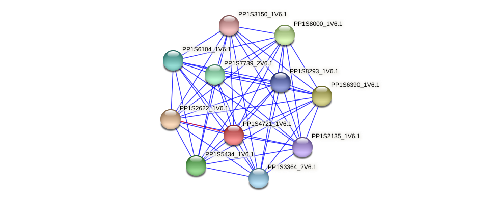 PP1S4721_1V6.1 protein (Physcomitrella patens) - STRING interaction network