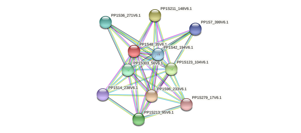 PP1S48_35V6.1 protein (Physcomitrella patens) - STRING interaction network
