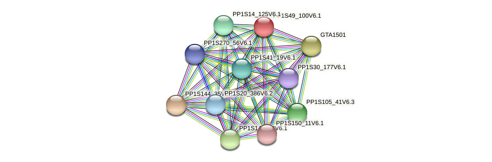 PP1S49_100V6.1 protein (Physcomitrella patens) - STRING interaction network