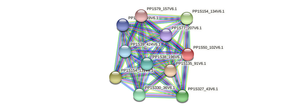 PP1S50_102V6.1 protein (Physcomitrella patens) - STRING interaction network