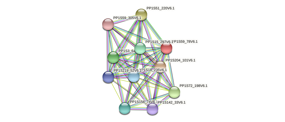 PP1S59_78V6.1 protein (Physcomitrella patens) - STRING interaction network