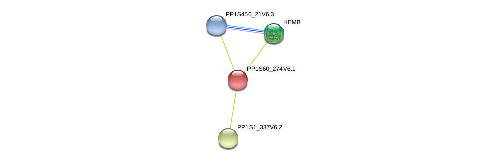 PP1S60_274V6.1 protein (Physcomitrella patens) - STRING interaction network