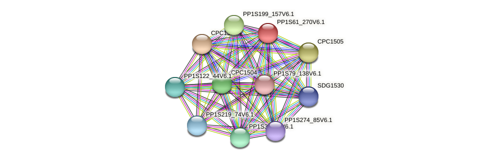PP1S61_270V6.1 protein (Physcomitrella patens) - STRING interaction network