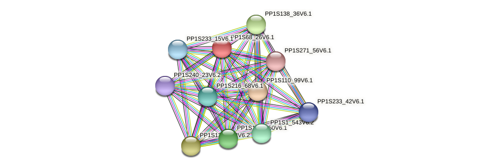 PP1S68_26V6.1 protein (Physcomitrella patens) - STRING interaction network