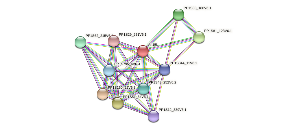 Arl15L protein (Physcomitrella patens) - STRING interaction network