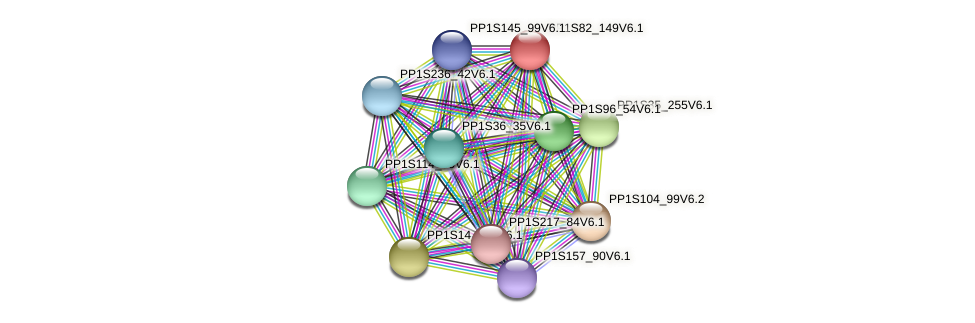 PP1S82_149V6.1 protein (Physcomitrella patens) - STRING interaction network