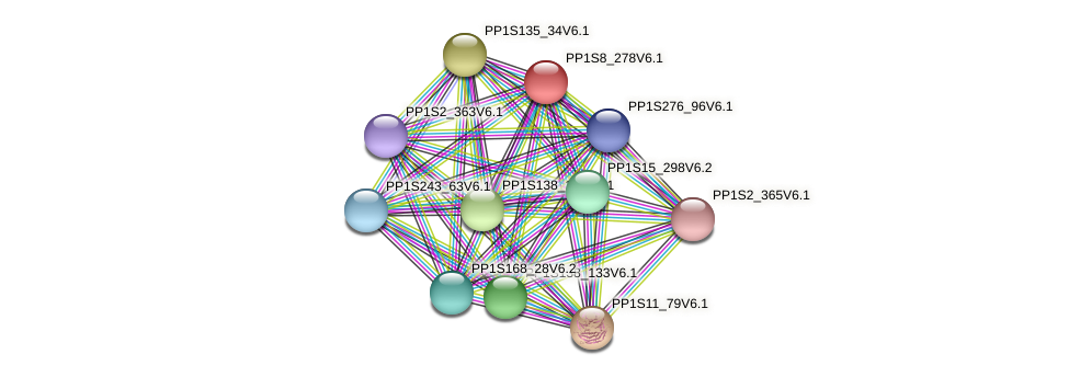 PP1S8_278V6.1 protein (Physcomitrella patens) - STRING interaction network