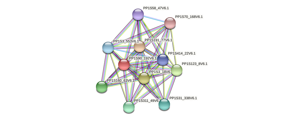 PP1S90_192V6.1 protein (Physcomitrella patens) - STRING interaction network