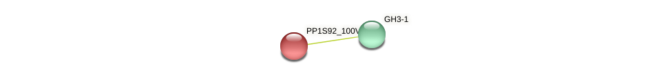 PP1S92_100V6.1 protein (Physcomitrella patens) - STRING interaction network