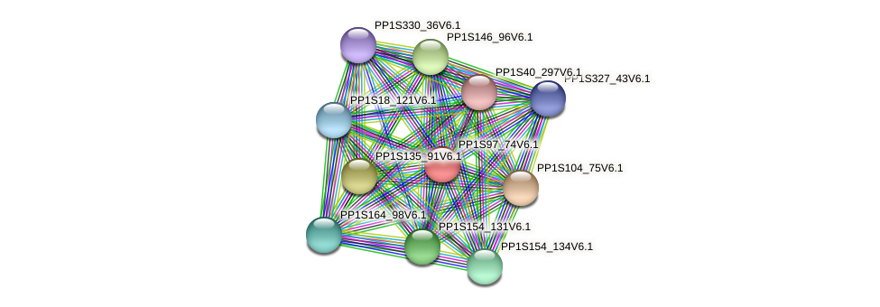 PP1S97_74V6.1 protein (Physcomitrella patens) - STRING interaction network