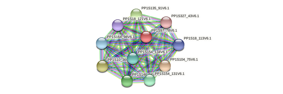 PP1S97_78V6.1 protein (Physcomitrella patens) - STRING interaction network