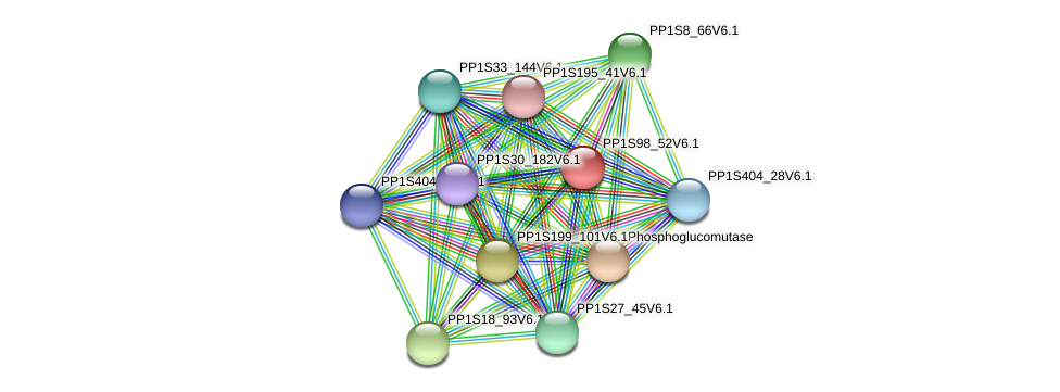 PP1S98_52V6.1 protein (Physcomitrella patens) - STRING interaction network