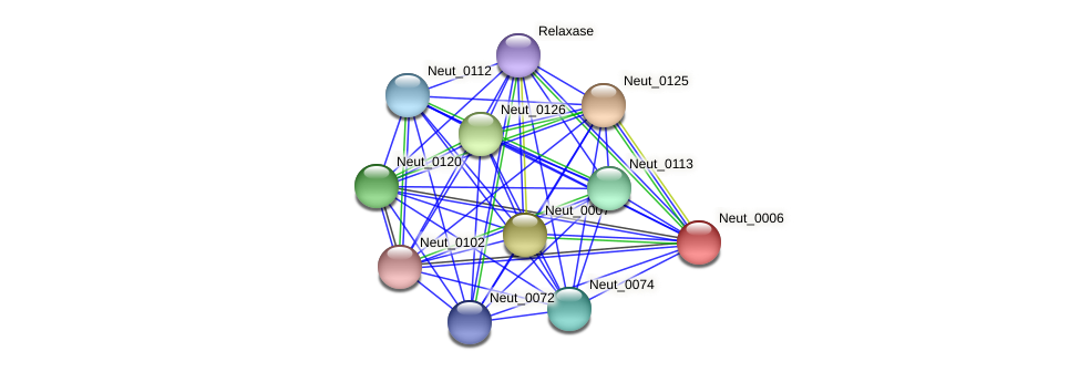 Neut_0006 protein (Nitrosomonas eutropha) - STRING interaction network
