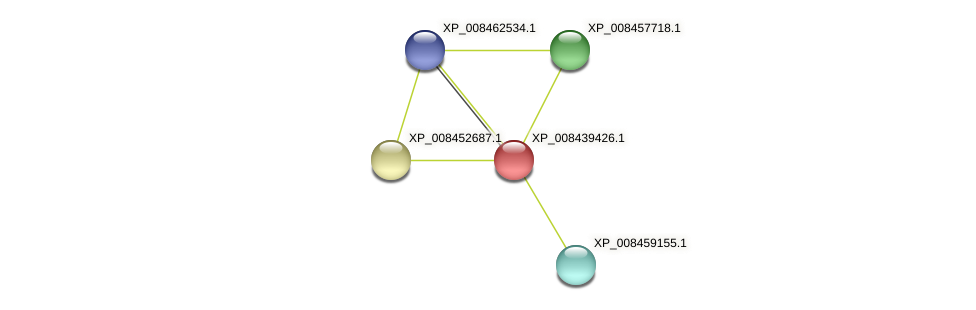 XP_008439426.1 protein (Cucumis melo) - STRING interaction network