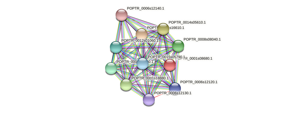 POPTR_0001s08680.1 protein (Populus trichocarpa) - STRING interaction network