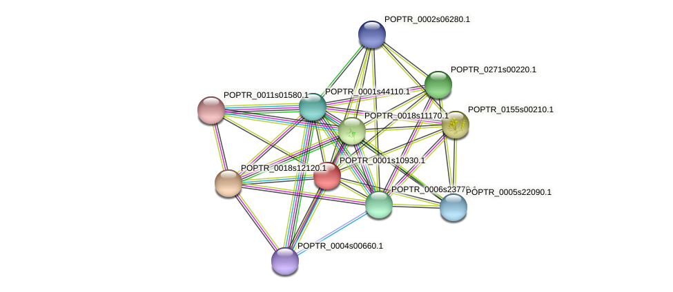 POPTR_0001s10930.1 protein (Populus trichocarpa) - STRING interaction network