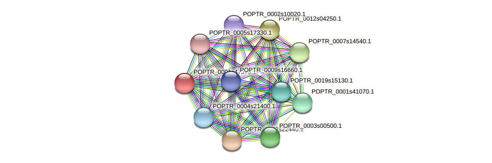 POPTR_0001s47370.1 protein (Populus trichocarpa) - STRING interaction network