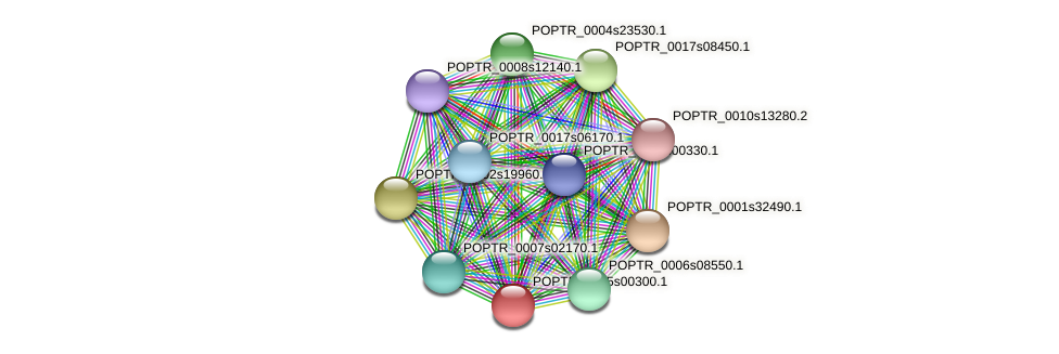 POPTR_0005s00300.1 protein (Populus trichocarpa) - STRING interaction network