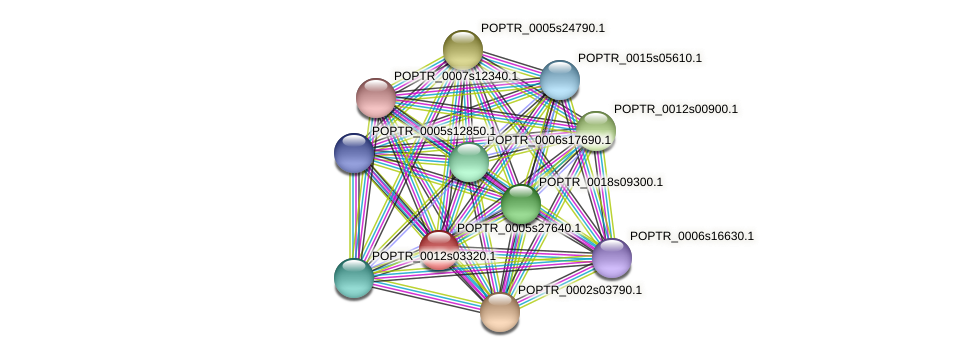 POPTR_0005s27640.1 protein (Populus trichocarpa) - STRING interaction network