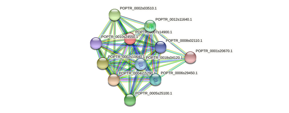 POPTR_0007s14900.1 protein (Populus trichocarpa) - STRING interaction network