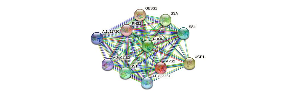 F3F20.6 protein (Arabidopsis thaliana) - STRING interaction network