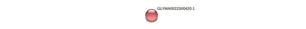 GLYMA0022S00420.1 protein (Glycine max) - STRING interaction network