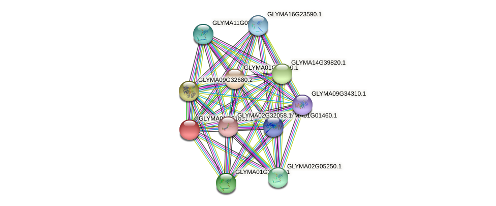 GLYMA01G01651.1 protein (Glycine max) - STRING interaction network