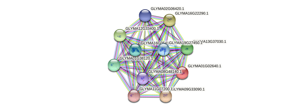 GLYMA01G02640.1 protein (Glycine max) - STRING interaction network