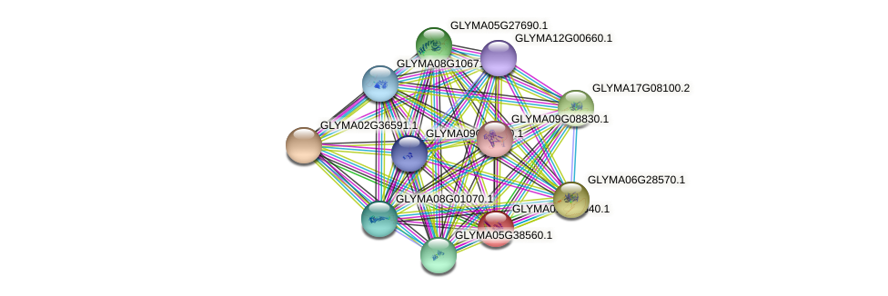GLYMA01G03540.1 protein (Glycine max) - STRING interaction network