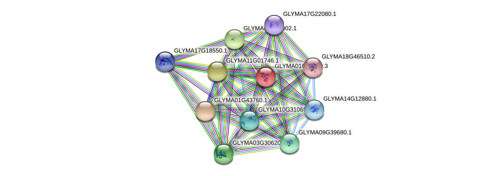 GLYMA01G06540.2 protein (Glycine max) - STRING interaction network