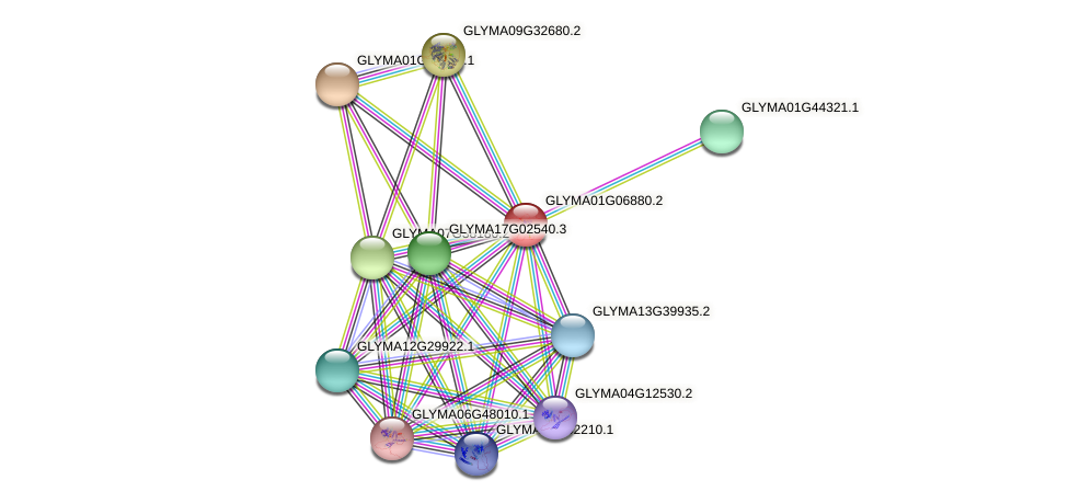 GLYMA01G06880.2 protein (Glycine max) - STRING interaction network