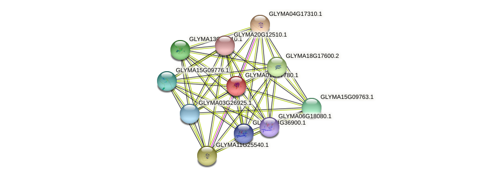 GLYMA01G07780.1 protein (Glycine max) - STRING interaction network