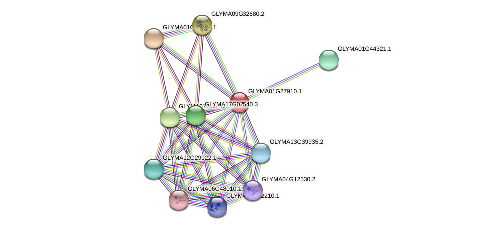 GLYMA01G27910.1 protein (Glycine max) - STRING interaction network