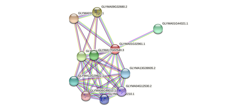 GLYMA01G32961.1 protein (Glycine max) - STRING interaction network