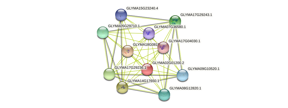 GLYMA02G01200.2 protein (Glycine max) - STRING interaction network