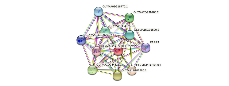 GLYMA02G02080.2 protein (Glycine max) - STRING interaction network