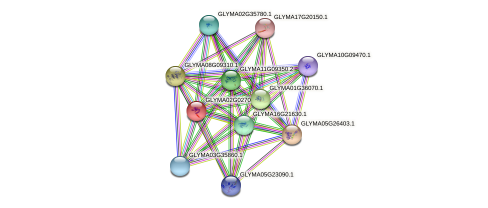GLYMA02G02700.1 protein (Glycine max) - STRING interaction network