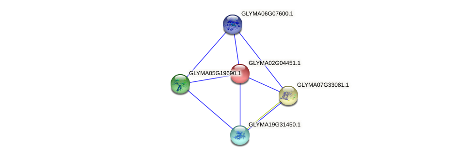 GLYMA02G04451.1 protein (Glycine max) - STRING interaction network