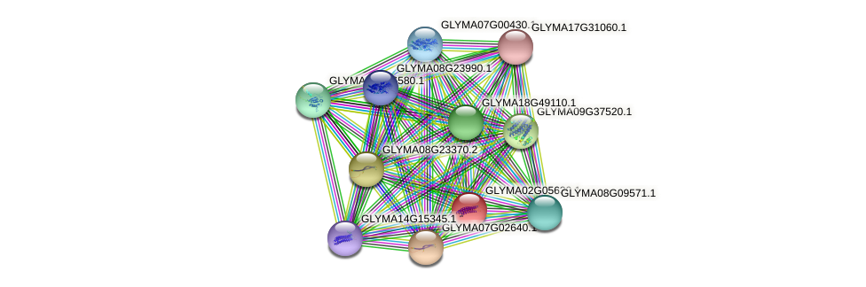 GLYMA02G05630.1 protein (Glycine max) - STRING interaction network